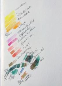 sketch notes..._23.01.17
