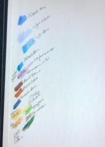 sketch notes..._24.01.17