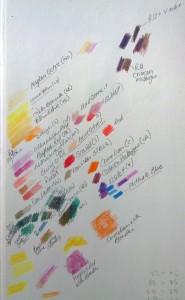 sketch notes_27.01.17