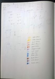sketch notes_02.02.17