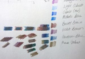 sketch notes_06.02.17