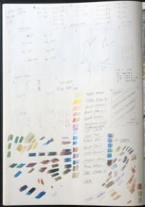 sketch notes_16.02.17